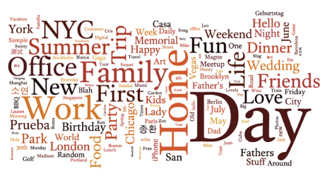 Experience-graph-wordcloud